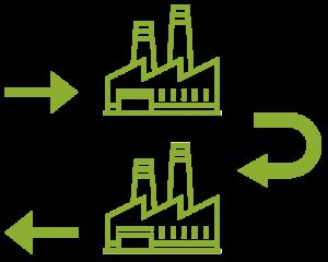 simbiosi-industrial